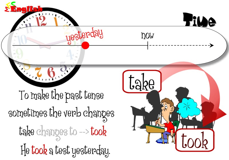 Irregular Past Tense Verbs Ks1 Past Tense Irregular Verbs